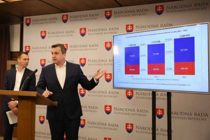 Andrej Danko: Rekreačné poukazy žnú prvé úspechy. Vo februári sa zvýšil počet prenocovaní o viac ako 100-tisíc.